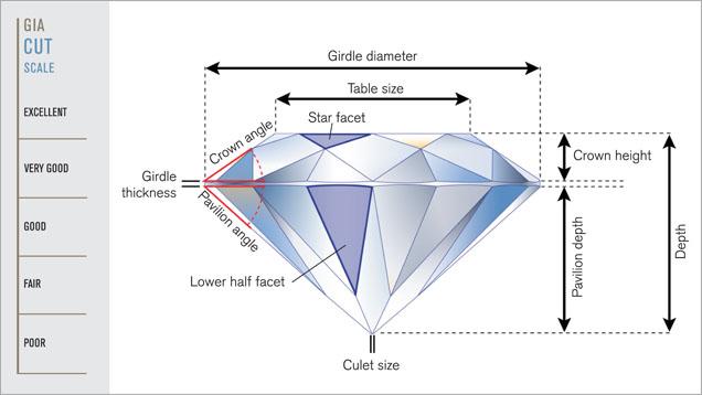 diamanteCut