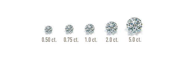 diamantesWeight